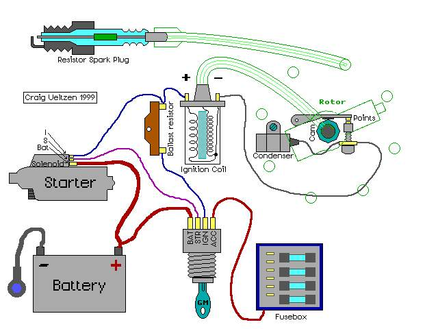 mercruiser 7 4 starter wiring diagram images resistor wiring wiring diagram on 2003 mercruiser 3 0