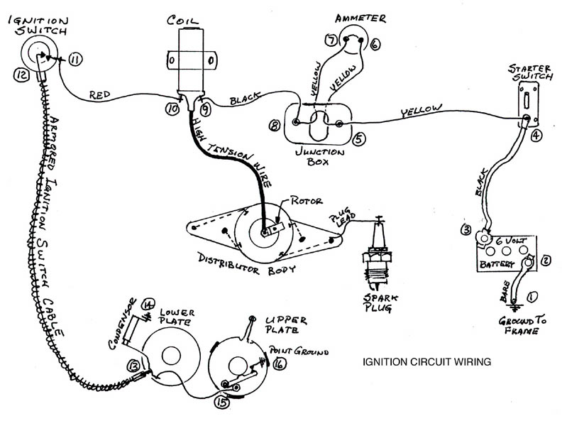 icw ford ignition coil wiring diagram dyna coil wiring diagram ford model a wiring diagram at fashall.co